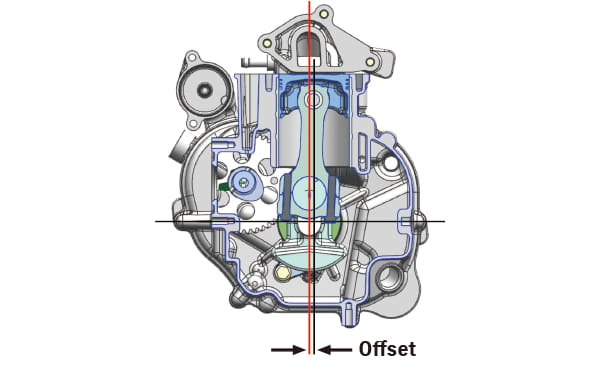 Offset Crankshaft